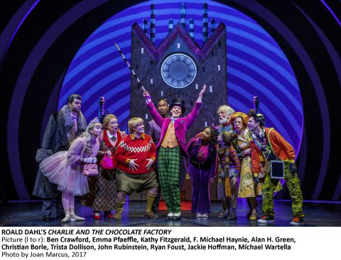 Masque Sound and Charlie and the Chocolate Factory
